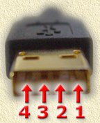 USB - The numbering I used ...